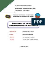 Procesos Pirometalurgicos Del Cu-pb-zn