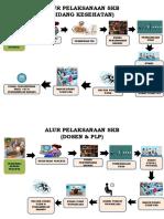 Alur_SKB