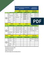 Schedule PTU YF 2017 InerCollege