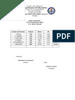 Item Analysis in Pe Edited