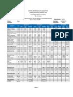 Costos Producción Quilima