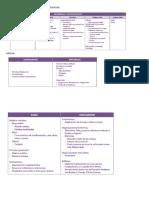 Resumen Historia y Modelos Enfermeria