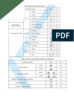 Tabela Tol.geométrica