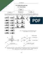 5.4-6.Pol. spaw. zgrzew. nitow.pdf