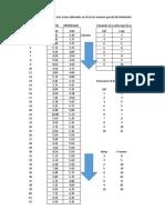 Libro de Datos Estadisticos Descriptiva r