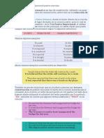 pasiva-impersonal-copia-con-soluciones1.pdf