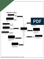 Visión Del Estudio Administrativo Características y Componentes (3)