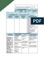 Informe  Parcial Asignatura  bloque 1 Segundo B.pdf