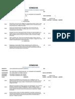 Catalogo de Conceptos Conguva