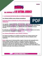 05 - Resumen de Introduccion Al Derecho - Bolilla 5 - Nino