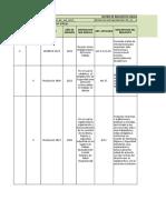 Matriz de Requisitos Legales.xlsx