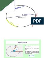 Ficha Circunferencia