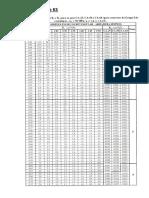 Tabela de K6 e Ks e de Aço
