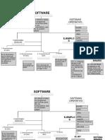Mapa Conceptual Del Software (1)