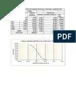 grafica granulometrica
