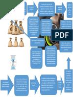 InfografiaUnidad1..pdf