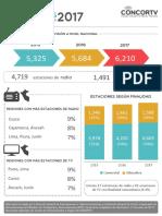 Infografía-estadísticas-2017