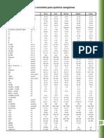 20-tablasR.pdf