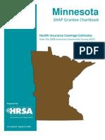 Minnesota State Chartbook