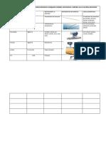 Listado de Variables Empleados en La Industria Alimentaria Consignando Unidades