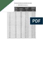 TABLA DE VALORES MECANICA DE FLUIDOS.docx