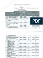 SPPU Faculty of Science Fees schedule