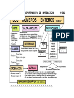 Nº ENTEROS.pdf