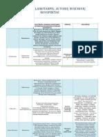 241873659-Literatūros-Konspektas-DONE.pdf