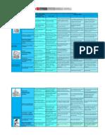 Matriz Evalua Diag Inicial 4 Comunicacion