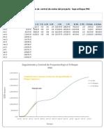Analisis de escenarios de control de Proyectos bajo enfoque PMI- Alipio.pdf