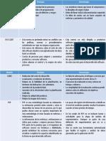 VentajasDesventajas-Modelos.pptx