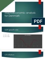 Macroeconomic Analysis for Denmark