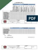 3 Achievement Chart - Blank