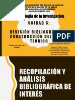 Metodología de La Investigación.