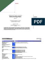 BiotechValuationModel
