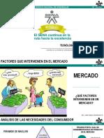 01. Factores Del Mercado