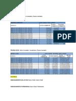 ANALISIS de Indicadores Financieros1