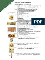 Mechanical Puzzle Classification
