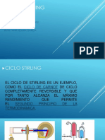 Ciclo Stirling