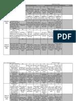 Instructor Evaluation Rubric
