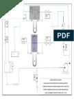 Diagram de Flujo Medidores de Flujo Lff