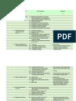 RKAS Microsoft Excel 2