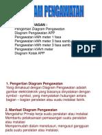 Diagram Pengawatan App