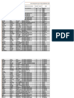 Datos de Contacto de La Planta de Personal de La Sds