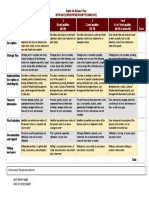 2017-02-09-Rubric for Business Plan.docx