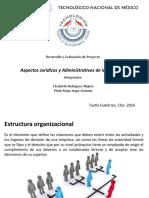 Aspectos Juridicos y Administrativos