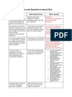 kwl chart module 1