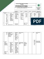 Matrik Rencana Tindak Lanjut Tindakan Kaji Banding(3175)