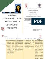 Cuadro Comparativo de las técnicas para definición de problemas