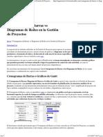 Cronogramas de Barras vs Diagramas de Redes en La Gestión de Proyectos